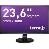 TERRA LED 2447W schwarz HDMI GREENLINE PLUS_